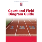 2012 Court & Field Diagram
